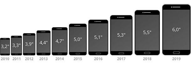 Miglior Xiaomi