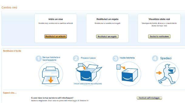 Problemi con reso Amazon