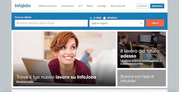 Altri siti per annunci di lavoro