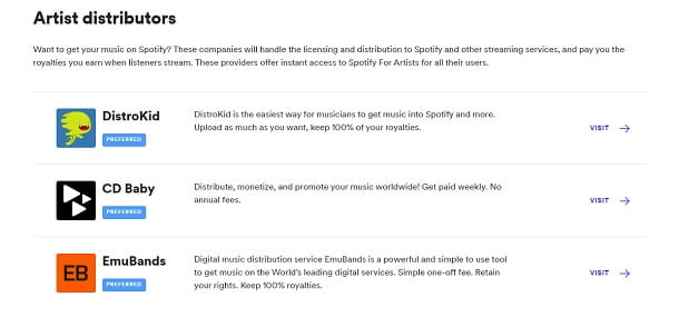 Distributori musica Spotify