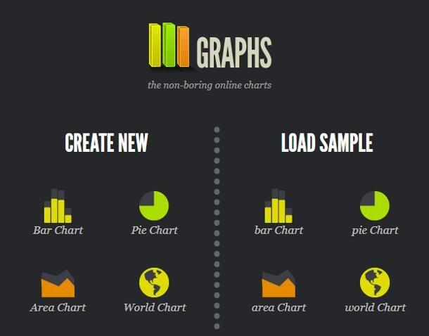 Altri programmi per fare grafici online