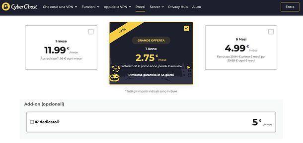 Prezzi di CyberGhost VPN