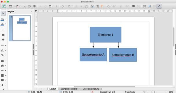 Altri programmi per fare grafici ad albero