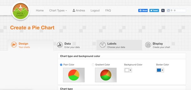 Creare un grafico con Meta-Chart