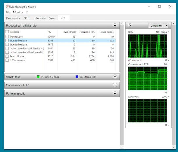 Monitoraggio risorse Windows 10