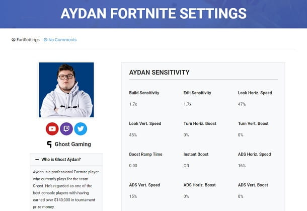 FortSettings Ghost Aydan