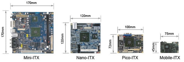 Mini-ITX confronto tra piccole schede madre