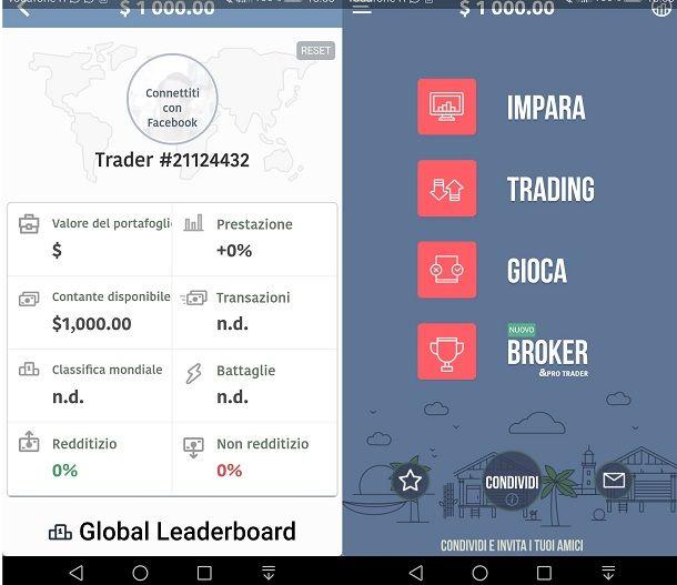 Trading Game: investire può essere un gioco