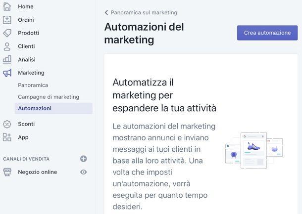 Automazioni Shopify
