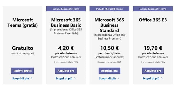 Prezzi di Microsoft Teams