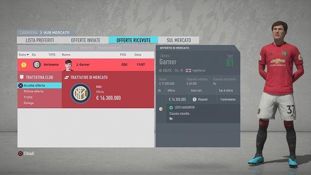Come vendere i giocatori su FIFA 20 Carriera