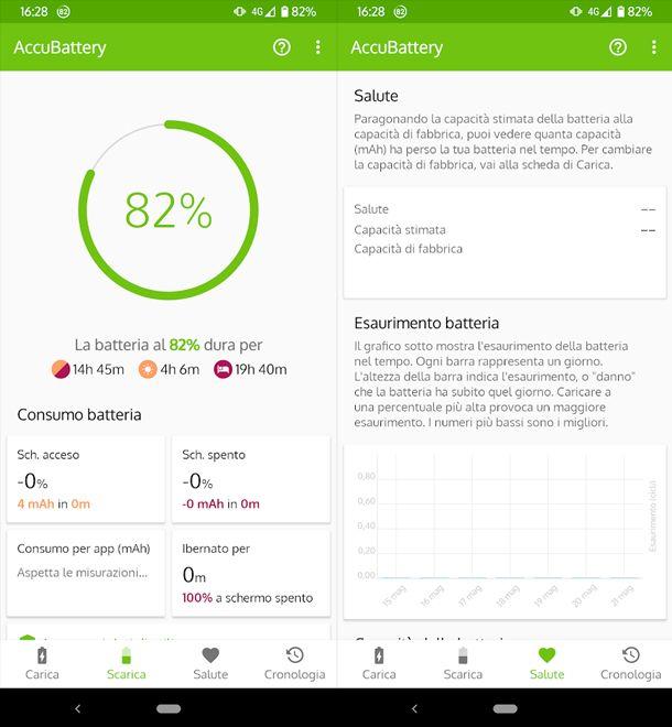 Utilizza AccuBattery per controllare la tua batteria