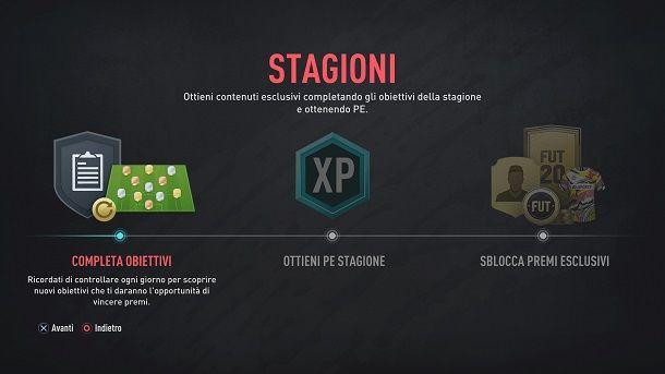 Guida XP FIFA Ultimate Team Stagioni
