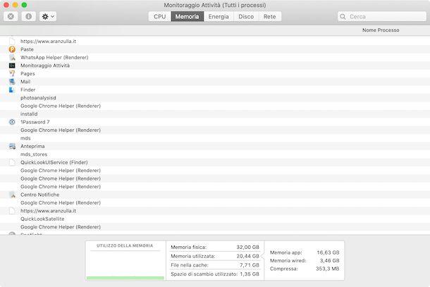 Monitoraggio attività Memoria macOS