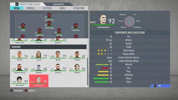 Cannavaro Icona FIFA Carriera