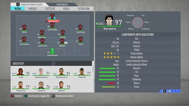 Maradona FIFA 20