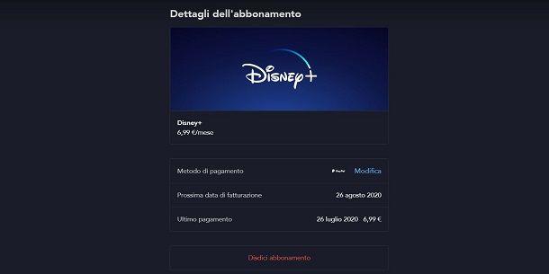 Disdetta abbonamento Disney+