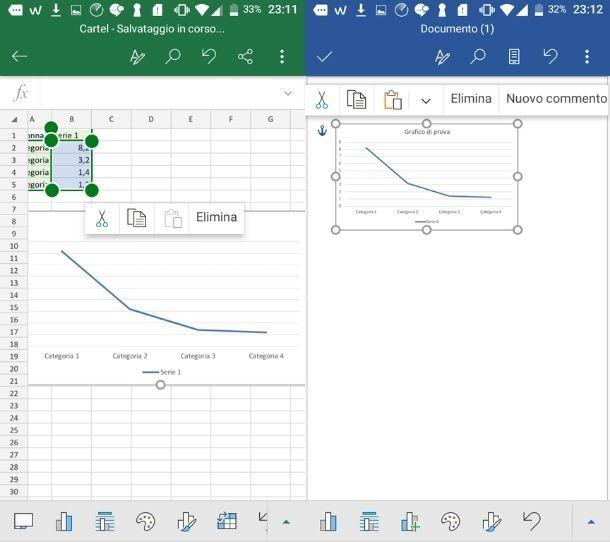 Grafico a linee Word smartphone e tablet