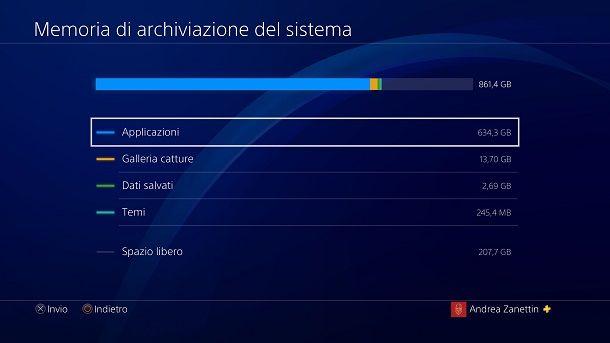 Memoria disco fisso interno PS4