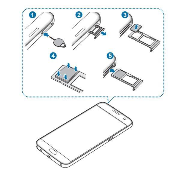 Come inserire SIM Samsung S7