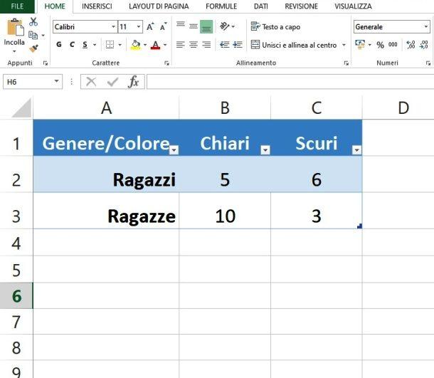 Come creare una tabella a doppia entrata
