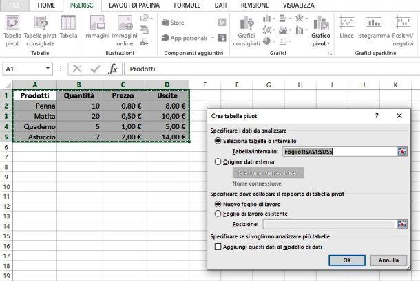 Inserire tabella pivot