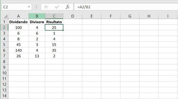 Come impostare la divisione su Excel