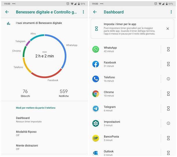 Come usare meno il telefono Android