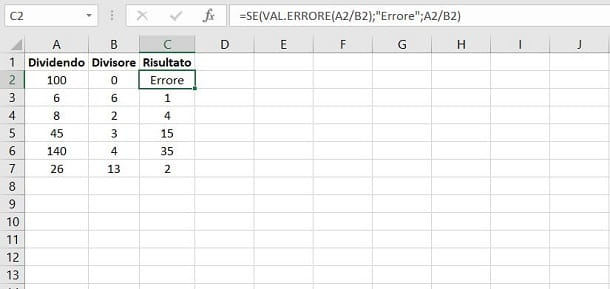 Come fare divisione per zero su Excel