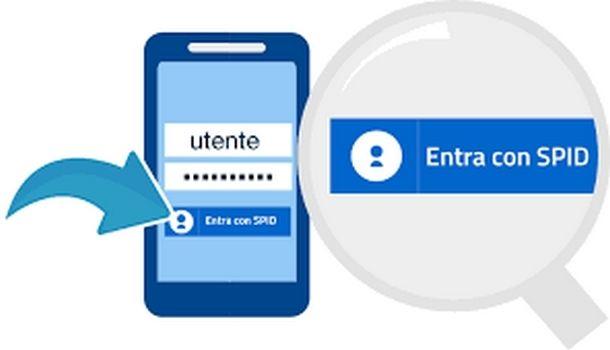 Utilizzare lo SPID di Poste per accedere ai servizi online della PA