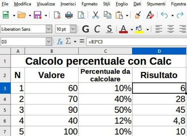 Calcolare percentuale con LibreOffice