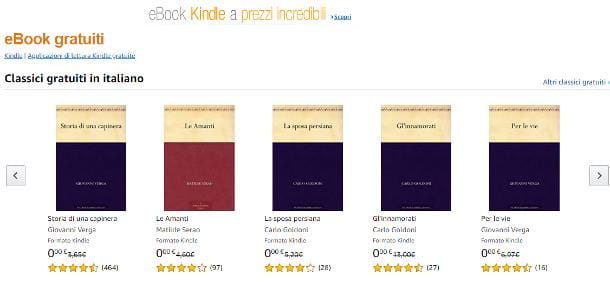 Come scaricare libri su Kindle gratis