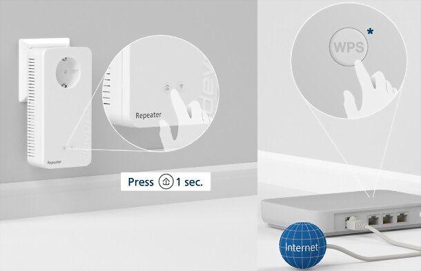 Installazione WPS devolo WiFi Repeater+ ac