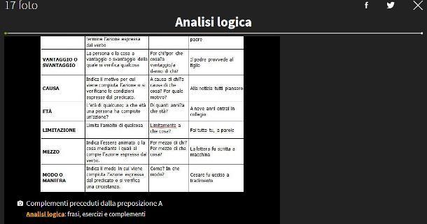 Siti per analisi logica online
