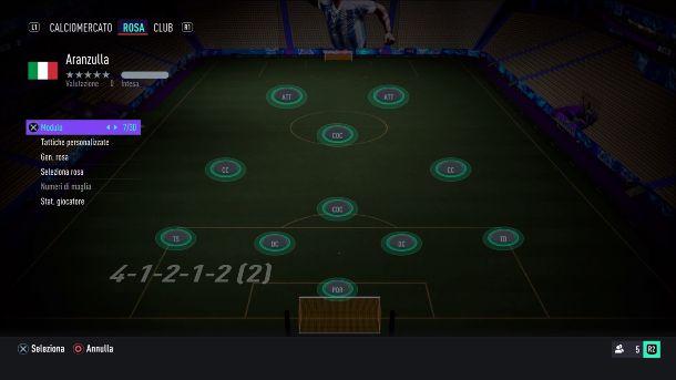 FIFA 21 4-1-2-1-2