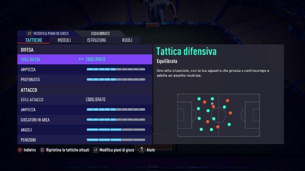 FIFA 21 Tattiche