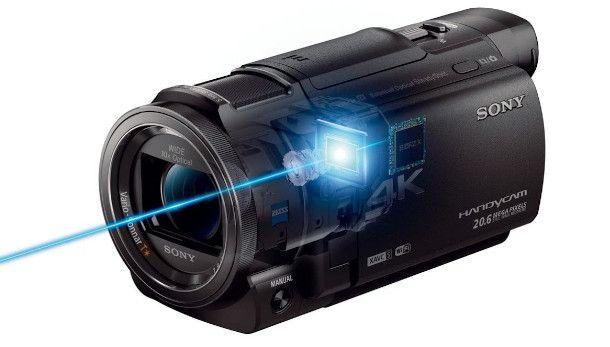 Sensore videocamera 4K
