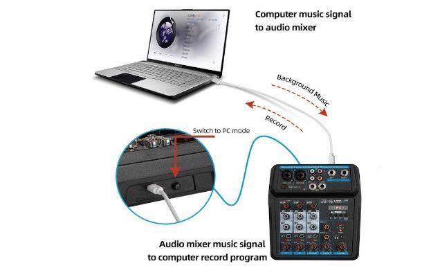collegamento mixer USB