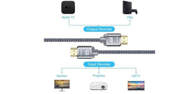 connettività cavo HDMI