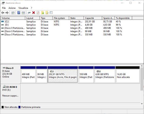Come spostare Windows su SSD
