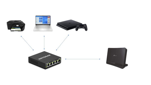schema collegamento switch router