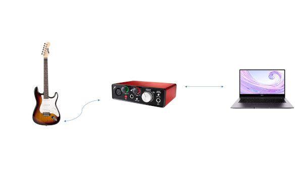 schema chitarra elettrica a scheda audio