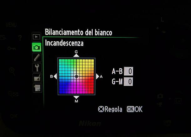 Come fare foto Aesthetic con la fotocamera