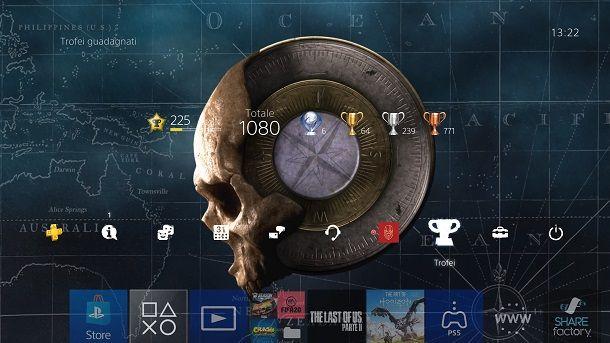 Trofei PlayStation 4