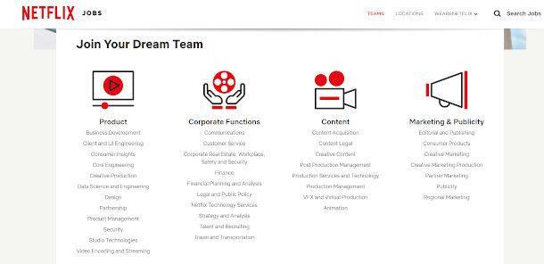 Teams ricerca lavoro Netflix
