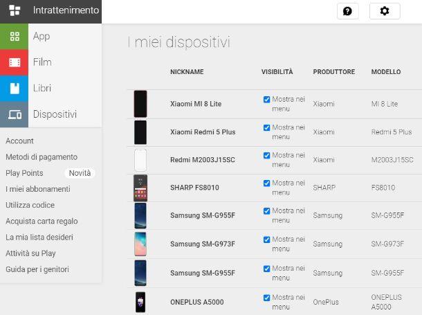 Dispositivi Google Play Services