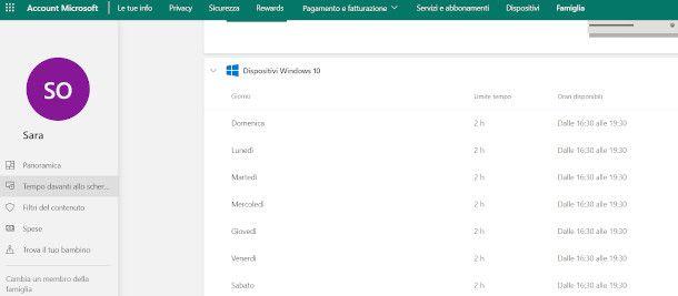 Tempo di utilizzo Windows 10