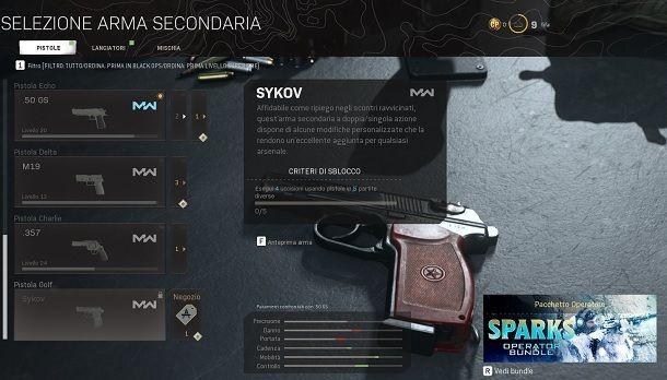 Sykov COD Warzone