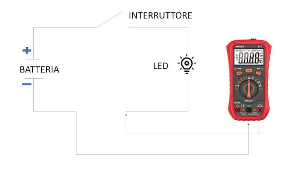 schema misurazione corrente tester digitale