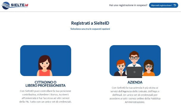 Sielte ID per privati e aziende